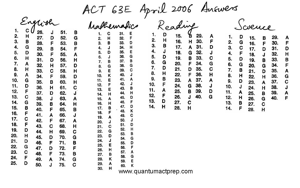 Math plane act practice test 2.