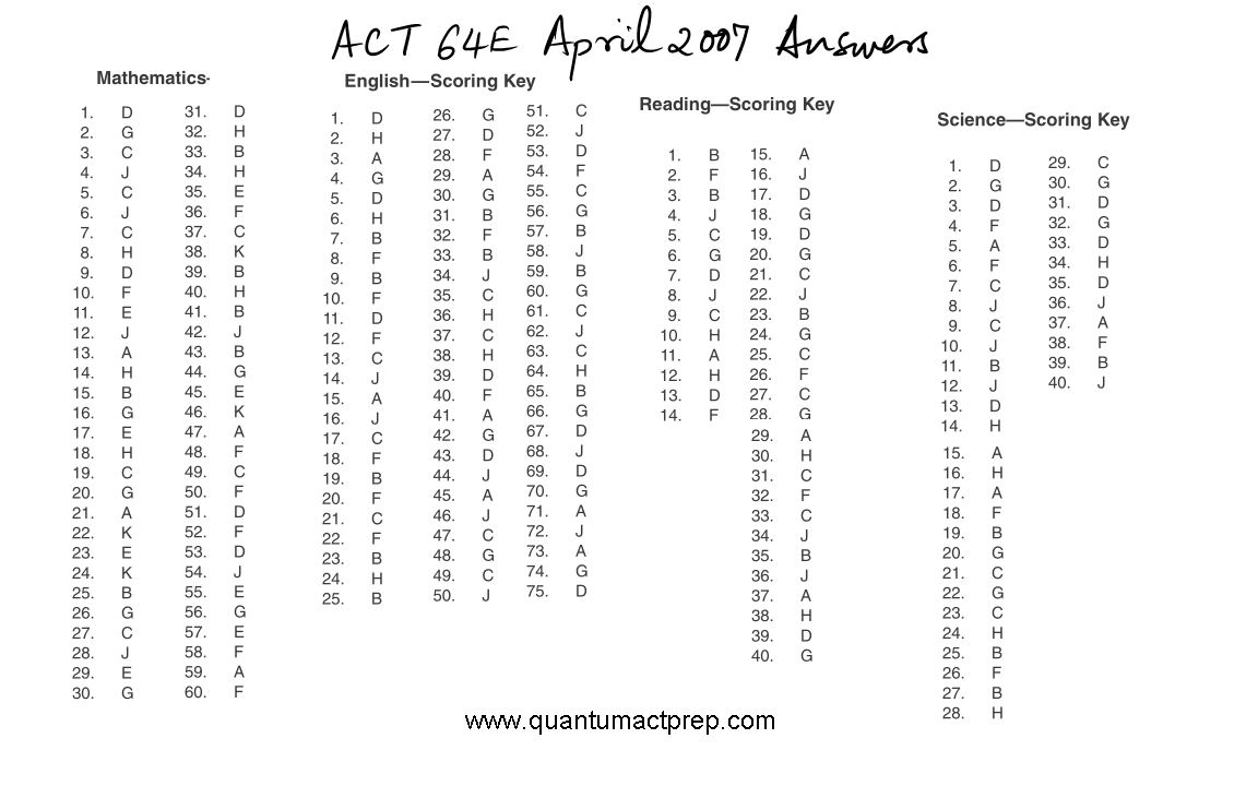 ACT Released Tests - Quantum ACT Prep