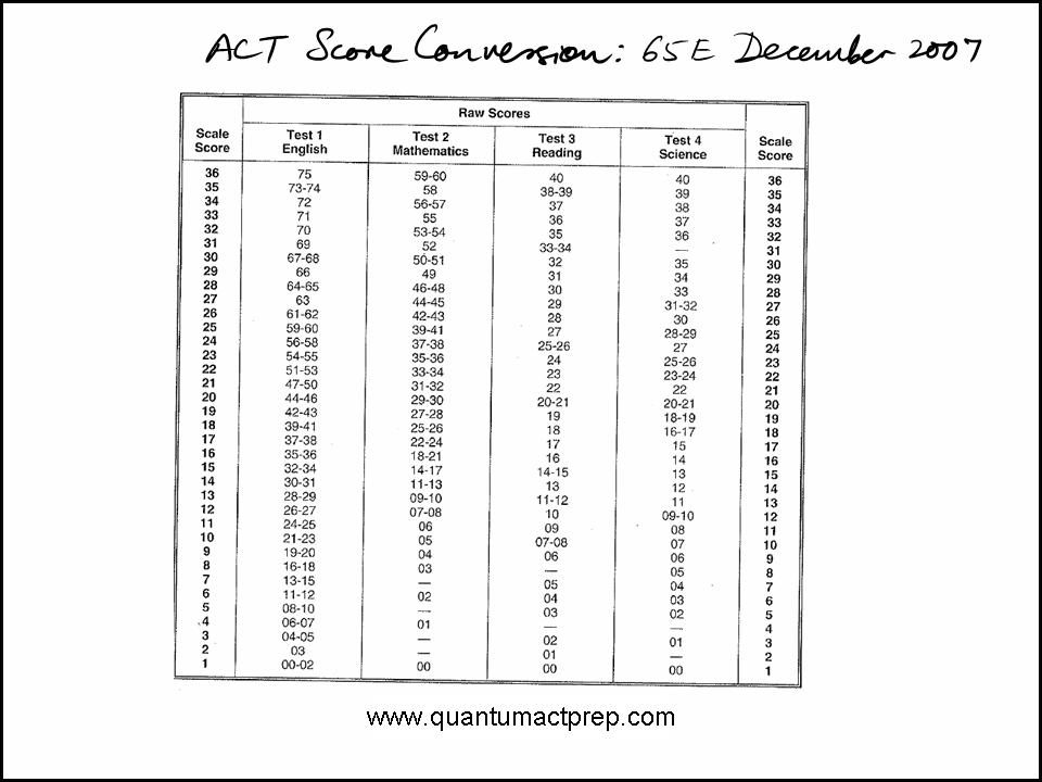 Video Explanations 2007 December Act65e Test Quantum Act Prep