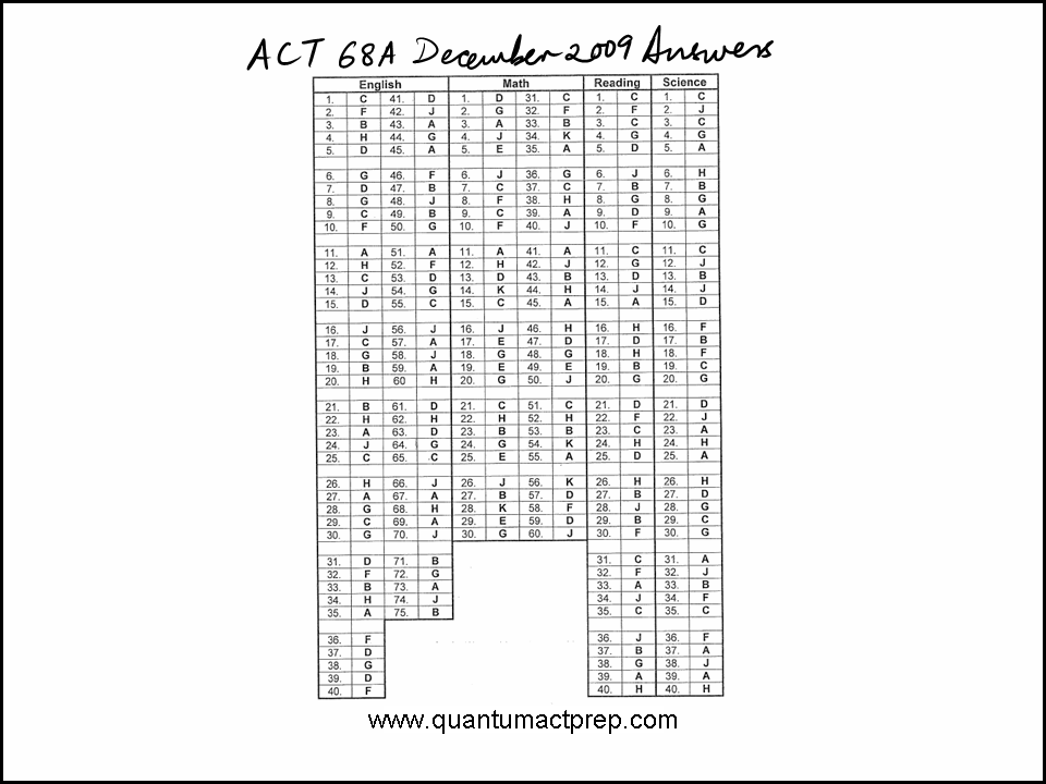 Act 0861b answer key free the matrix original motion picture our site has the following 5114mb answer key to act practice test 0861b available for free pdf 5114mb answer key to act practice test 0861b can be very fandeluxe Choice Image