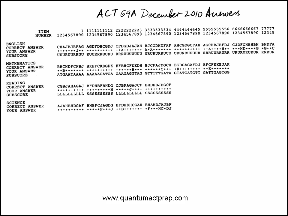 Act Practice Test With Answers And Explanations