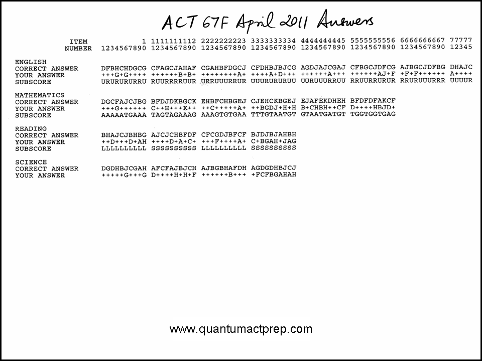 2011 act official tests released questions and answers