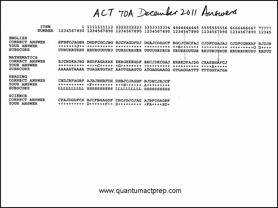 Act Released Tests Form 70a