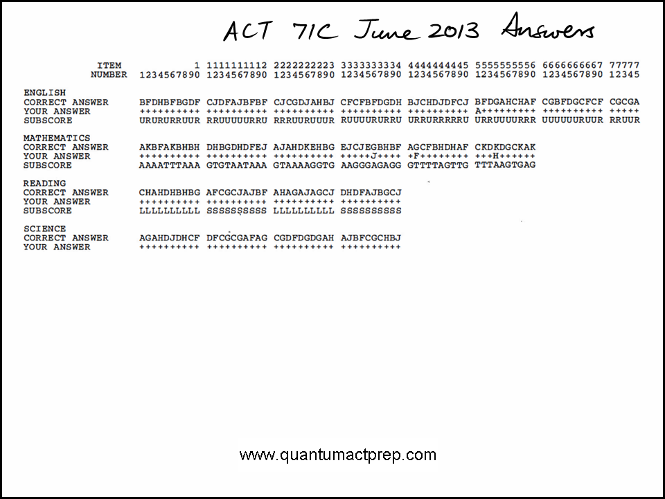 april 2015 act answers