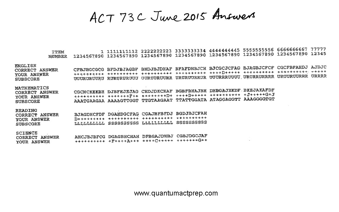 Act released tests quantum act prep 2015 june73c video explanations answers nvjuhfo Images
