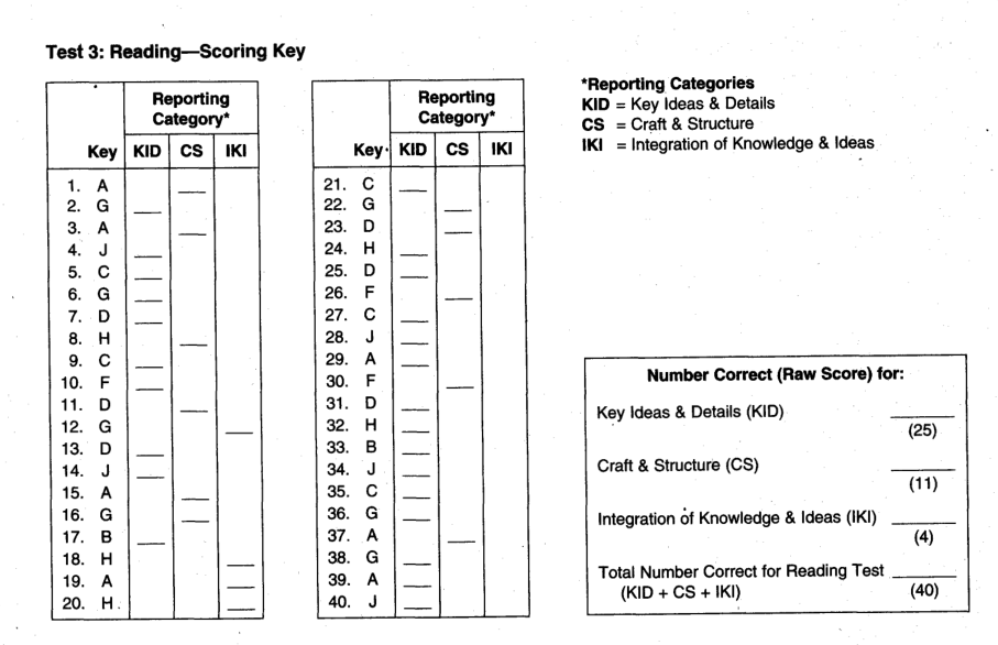 ACT 74F Reading Answers